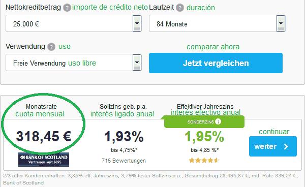 crédito 25.000 Euro