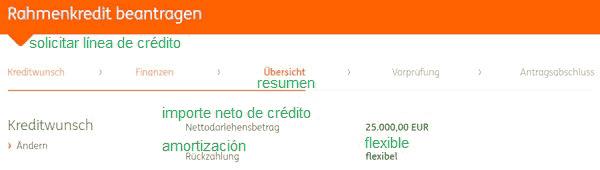 línea de crédito la ING-DiBa solicitar