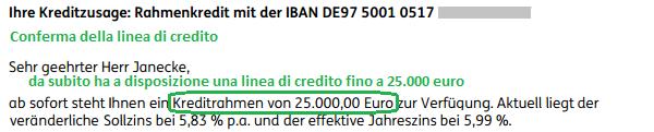 Credito del patto di prestito
