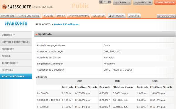 Konditionen des Sparkontos der Swissquote (Schweiz)