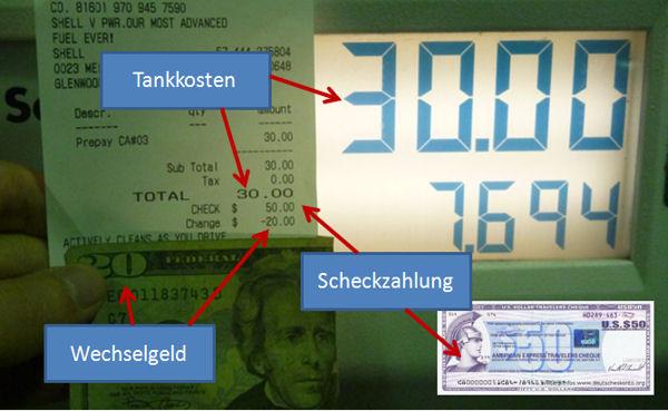 So funktioniert das Bezahlen mit Reiseschecks an der Tankstelle