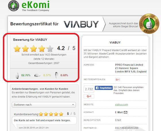 Bildschirmfoto Viabuy Bewertungen