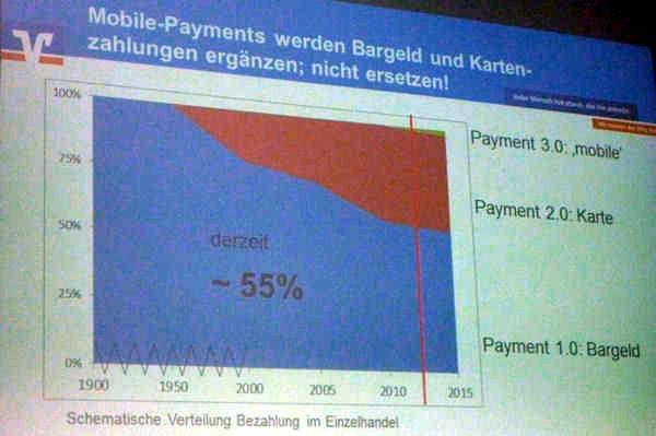 Transaktionen in Deutschland: Bargeld ist der Gewinner