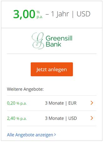 Weltsparen USD EUR