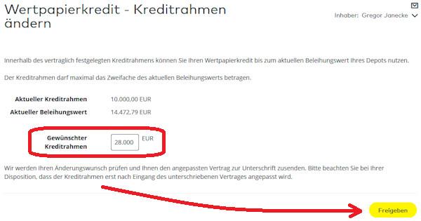 Comdirect Depot– Wertpapierkredit