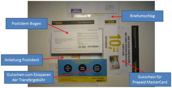 Post von Western Union